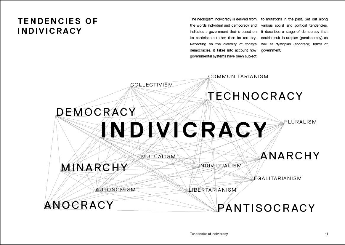 Indivicracy